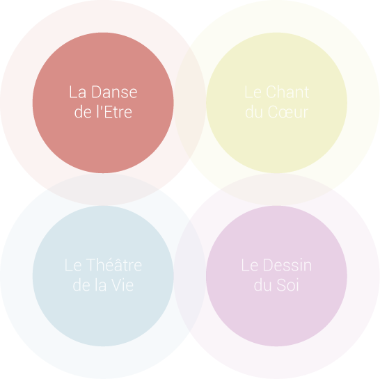 1_AEC_La-Danse-de-l'Etre
