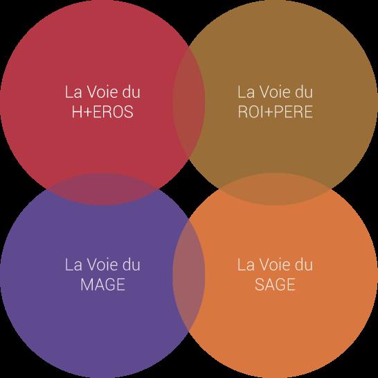 1_AEH_La-Voie-du-H+EROS