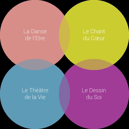 2_AEC_Le-Chant-du-Coeur