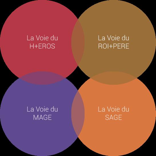 2_AEH_La-Voie-du-ROI+PERE
