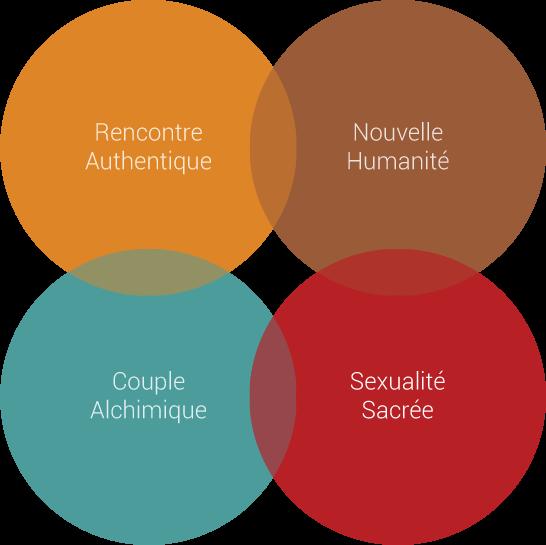 3_AEE_Sexualite-Sacree