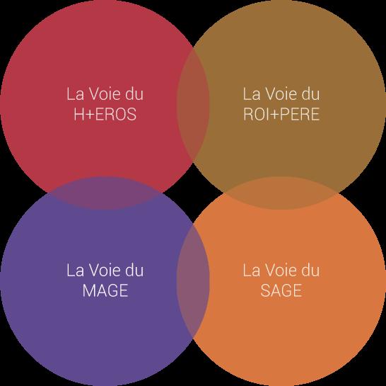 3_AEH_La-Voie-du-MAGE