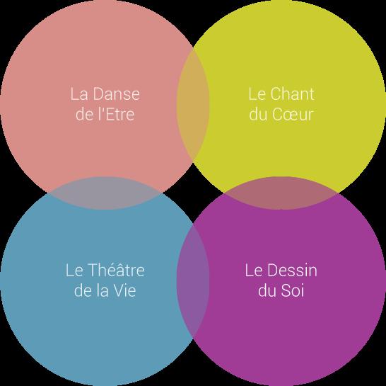 4_AEC_Le-Dessin-du-Soi