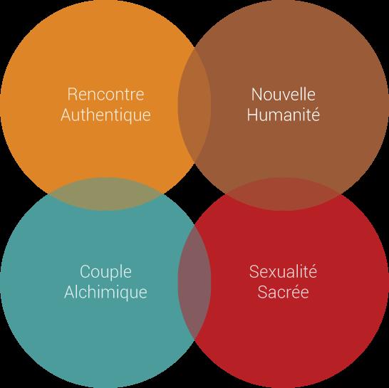 4_AEE_Nouvelle-Humanité