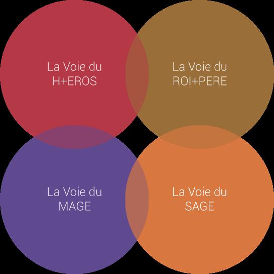 4_AEH_La-Voie-du-SAGE
